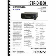 Sony STR-DH800 Stereo Receiver Service Manual (Pages: 86) 11x17 Drawings
