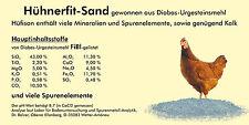 Bedarf für Geflügelhaltung mit Huhn