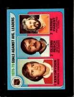 1979-80 TOPPS #6 KEN DRYDEN/GLENN RESCH/BERNIE PARENT NMMT LL  *X5272