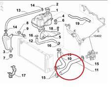 FIAT PUNTO 188 1.9 JTD MANICOTTO RADIATORE PER 46524641