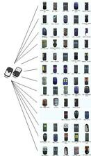 Came, Faac, Rib, Dea, Tau, Nice Clone remote control for garage gate, 433,92Mhz