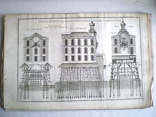 54 GRAVURES XVIIIème ARCHITECTURE HYDRAULIQUE