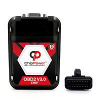 ChipPower Chiptuning CS2 f/ür 5er E39 520i 110 kW 150 PS 1996-2001 Leistung Tuning Box Benzin
