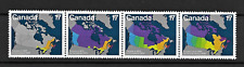 Canada 1981 Canadian Day set in strip of 4 values MNH set S.G.1013-1016