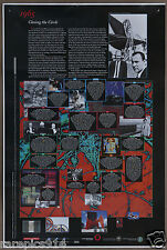 The History of Physics 1965 Closing the Circle Poster American Physical Society