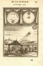 SOLAR ECLIPSE. Astronomy. Eclipses explained. MALLET 1683 old antique print