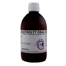 Pigeon Product - Electrolyt 500ml - electrolytes - diarrhea - by Giantel