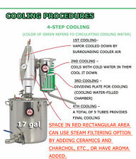 NEW 18 GAL (70 L) Stainless Alcohol Distiller Home Brew Kit Moonshine Wine Maker