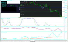 Markets Pulse Trading System - Forex Trading System
