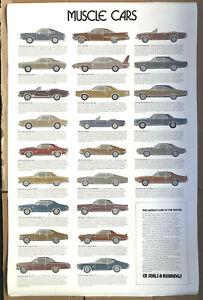 VTG CR Seals Bearings Poster 23 x 36 1960s USA Muscle Cars HotRod V8 Man Cave