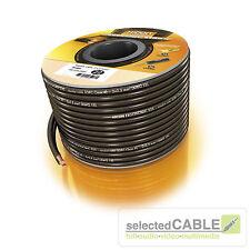 HICON Ergonomic 20m 2x1,5mm² Lautsprecher-Kabel Spule 20,00m | HIE-215-2000