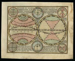 Celestial spheres diagrams zones 1719 Chiquet Planetary rotations chart map
