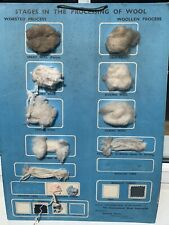 More details for vintage school educational teaching cardboard poster stage processing wool