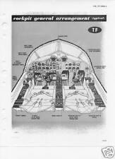 Convair F-102 Delta Dagger 1950's 60's historic Jet manuals period archive RARE
