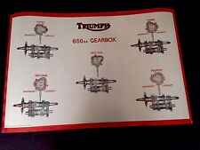 Triumph 650 Twin Gear Box All Phases of Operation Motorcycle Poster BSA Norton