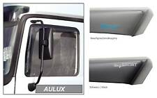 ClimAir Wind Deflectors VOLVO FH4 AB 2013