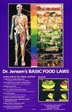 DR JENSEN'S BASIC FOOD LAWS CHART ......... NEW...bernard jensen