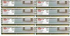 2GB Fully Buffered Ddr2 Sdram Enterprise Network Server Memory (ram)