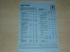 65767) Audi Coupe Treser - Preise & Extras - Prospekt 08/1983