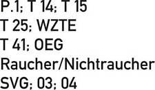 7177/7521 Spur N Nassschiebebeschriftung v. M+F Loktypenschilder Wismarer Triebw