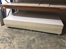 White Melamine Sheets