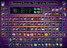 Eurographics - ILLUSTRATED PERIODIC TABLE OF THE ELEMENTS - 1000pcs
