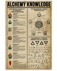 Knowledge Vintage Print Poster - Alchemy Knowledge Wall Decor Poster Unframed
