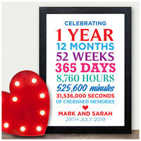 PERSONALISED 1st 10th 25th 30th 40th 50th Ruby Golden Wedding Anniversary Gifts