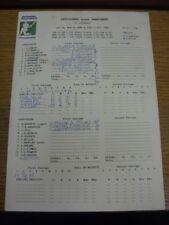 28/07/1986 Cricket Scorecard: Lancashire v Derbyshire  [At Liverpool] (creased,