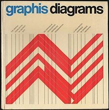 USED (GD) Graphis Diagrams: The Graphic Visualization of Abstract Data / Die Gra