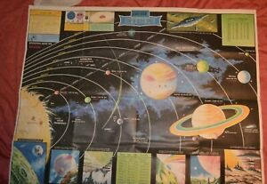 1958 Rand McNally Pictorial Map of the Solar System and Outer Space