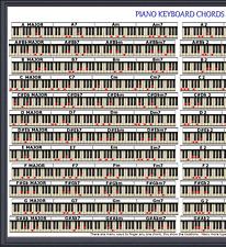 Piano Organ Keyboard Chord Poster - 96 Chords