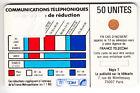 VARIETE TELECARTE CORDON BLANC .. 50U Ko58 V° IMPRESSION DEFAUT LOGO FT BLEU C?€