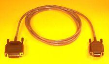 RIB to PC Cable for Motorola RLN4008B Radio Programming