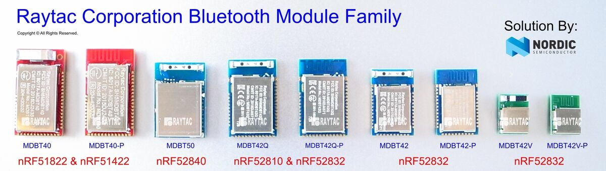Nordic Bluetooth BLE Module
