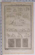 1788 ORIGINAL PRINT ANALYSIS VARIOUS DIAGRAMS NEPER'S BONES ALGERBRA NAPIER