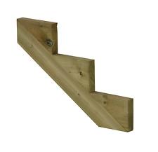 PLUS Treppenwange Treppenwangen 3 Stufen für Holz Treppe druckimprägniert Außen