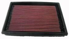 33-2813 K&N Replacement Air Filter PEUGEOT 206 PETROL AND DIESEL MODELS
