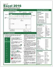 Microsoft Office and OP Systems Quick Reference  /  Cheat Sheets