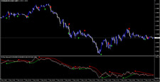 Steam Scalping System - Forex Trading System