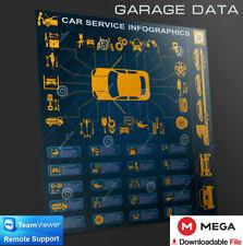 Garage data [car data] 2015 LATEST Version for cars
