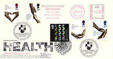 1998 NHS - Migraine Action MM - Royal NHS Trust HS - Doubled 1999 DNA Issue !!