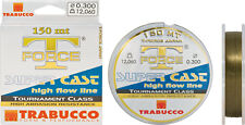 Filo da Pesca TRABUCCO SUPER CAST 300mt - 0,18