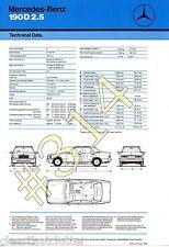 Mercedes Benz 190D 2.5 ORIGINAL Technical Data Sheet Printed October 1988 RARE