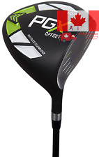 Golf Driver 460cc Club Head w/ Offset Anti Slice Technology Head Cover Included