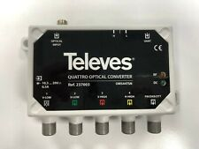 Televes Optical to RF Converter Quattro