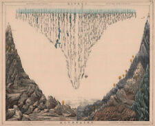 World's longest rivers & highest mountains. HUGHES 1876 old antique map chart