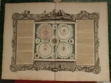 SOLAR SYSTEMS 1766 BRION DE LA TOUR & DESNOS ANTIQUE ENGRAVED CELESTIAL CHART