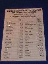 vintage PLAQUE fiche INFORMATION taux de goudron nicotine CIGARETTES SEITA tabac