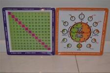 Children's Boys Girls Education Learning Times Tables & Clock Dinner Plate Set,